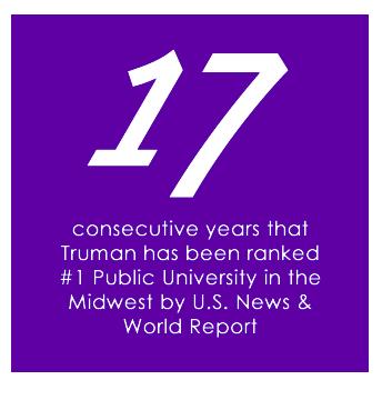 RankingsFact1