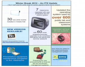 break infographic